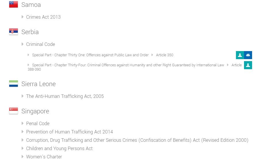 Трговина људима у легислативи светских држава